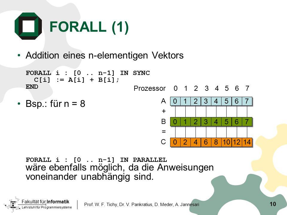FORALL (1) Addition eines n-elementigen Vektors FORALL i : [0 .. n-1] IN SYNC C[i] := A[i] + B[i]; END.